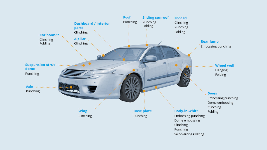Eckold Is Top Service Provider Of Automotive Industry
